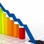 Participação da indústria cai no PIB